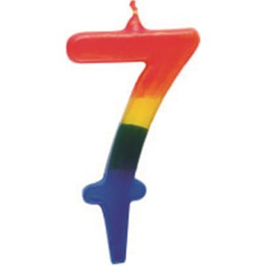 Numeral & Birthday - 7