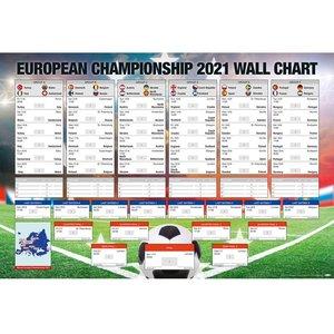 Calendario: Campionato europeo 2021 - EN